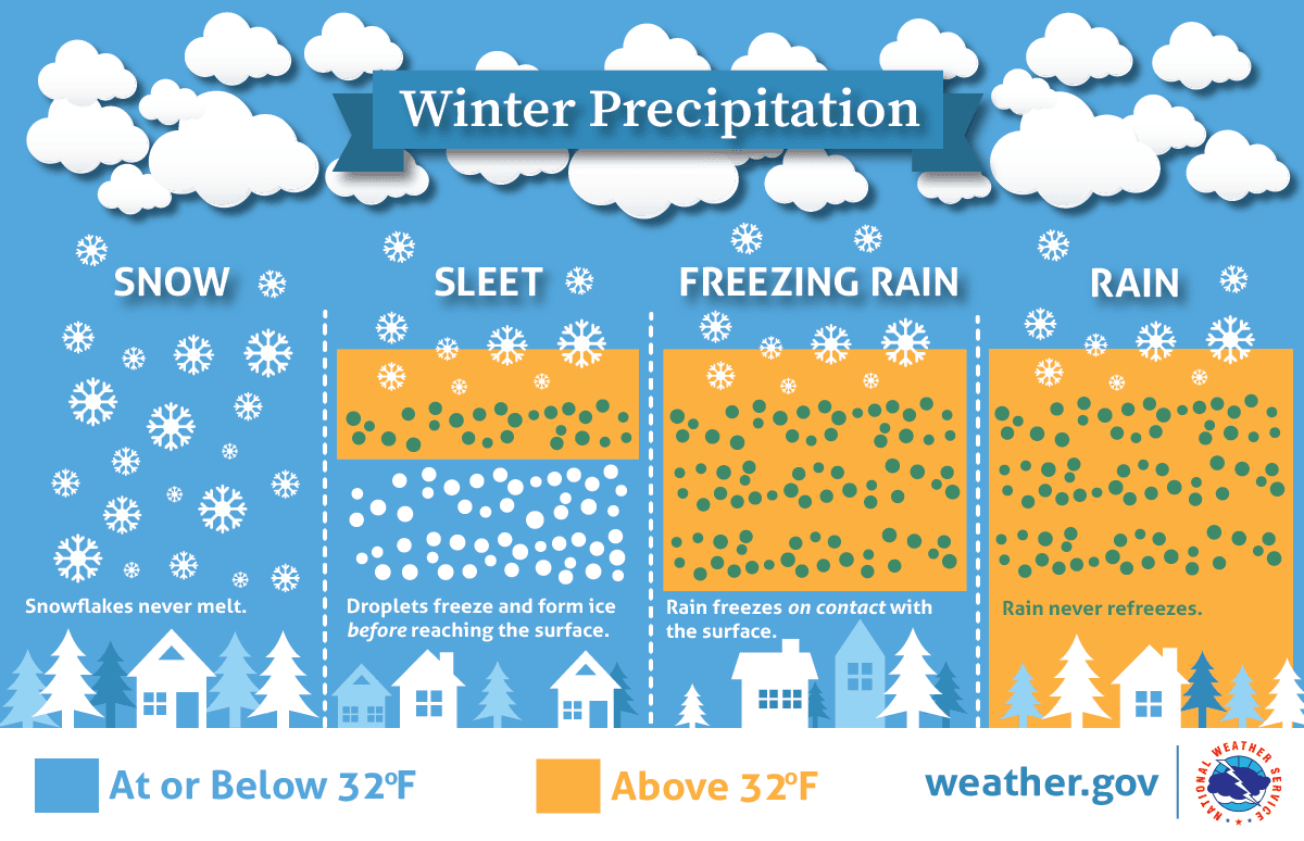 winter_precipitation